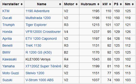 1200ccm koncepti motora