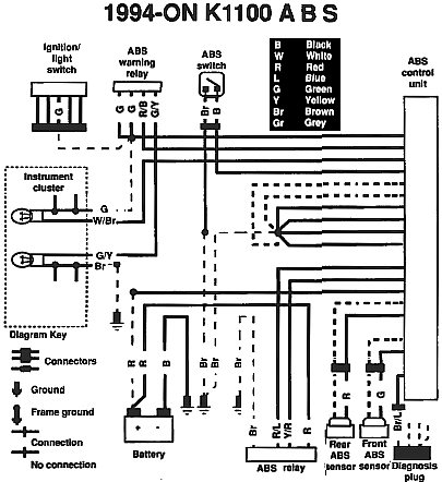 bmw k75 engine bmw k1200gt engine wiring diagram