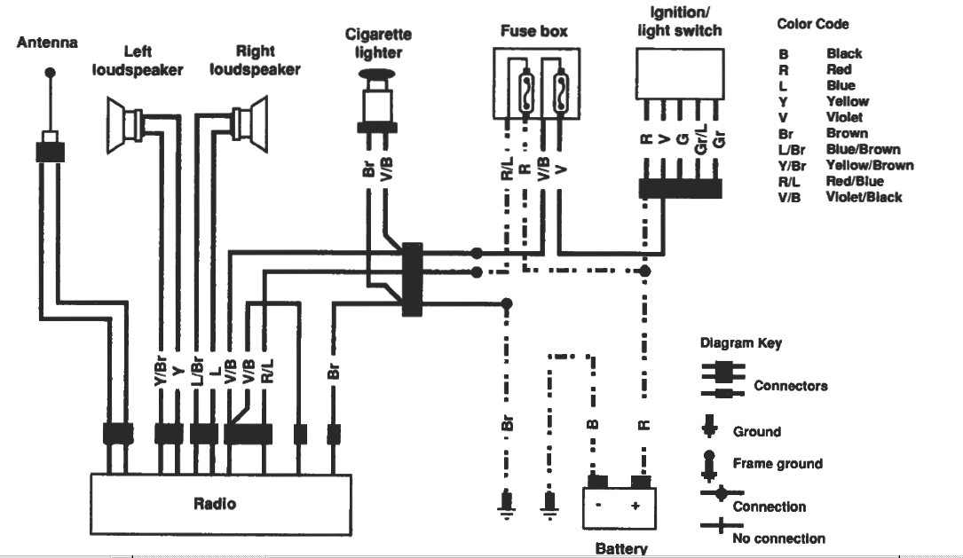 2006 fz1 engine diagram r1 engine wiring diagram