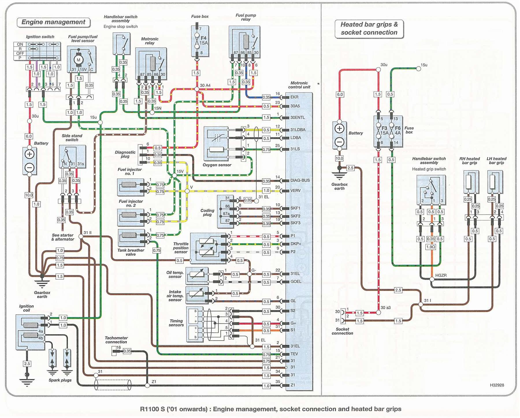 Bmw S1000rr Fuse Box Diagram Schematic Diagrams R1200c 2010 Wiring Location