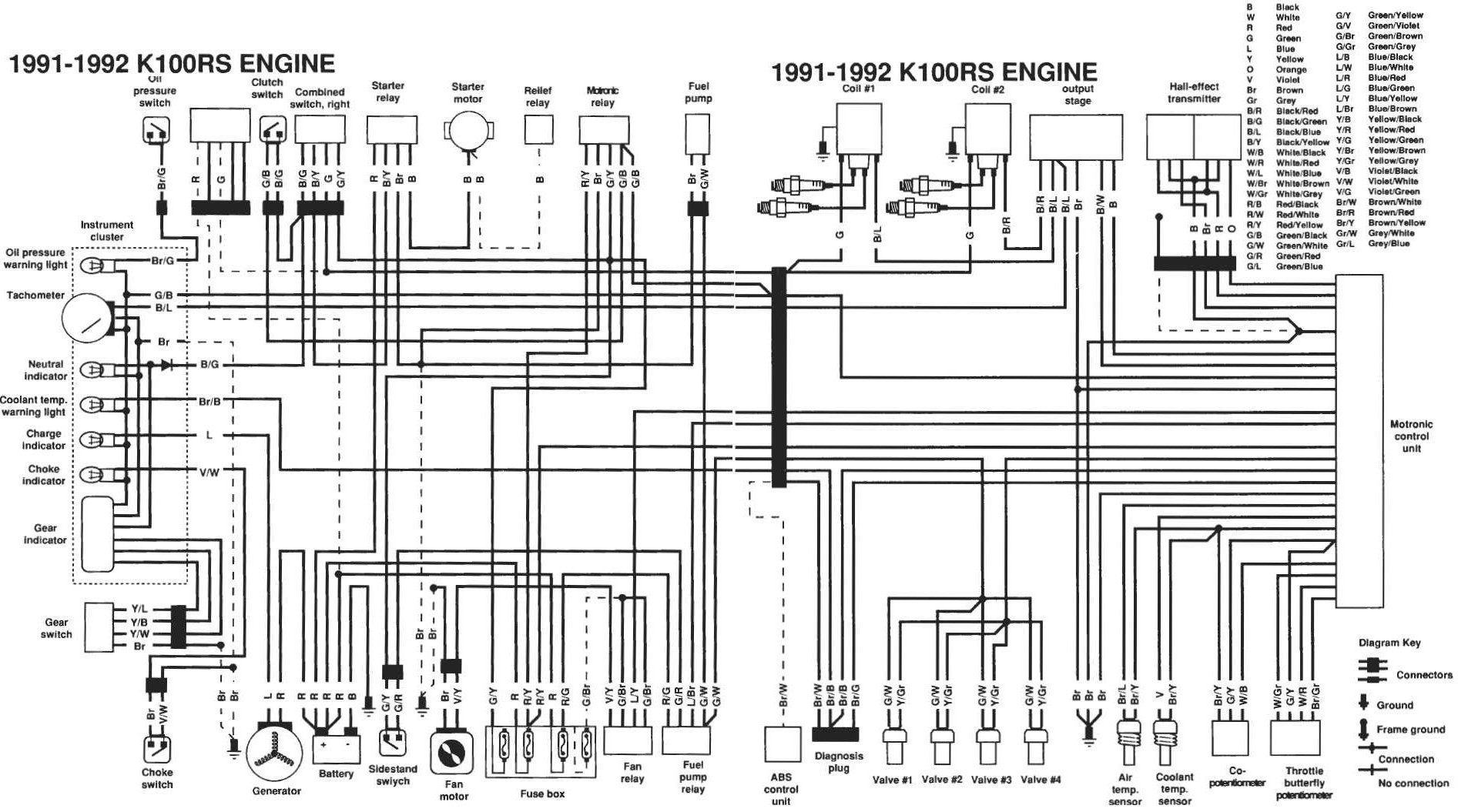 svi modeli wiring diagram bmw bjbikers forum. Black Bedroom Furniture Sets. Home Design Ideas