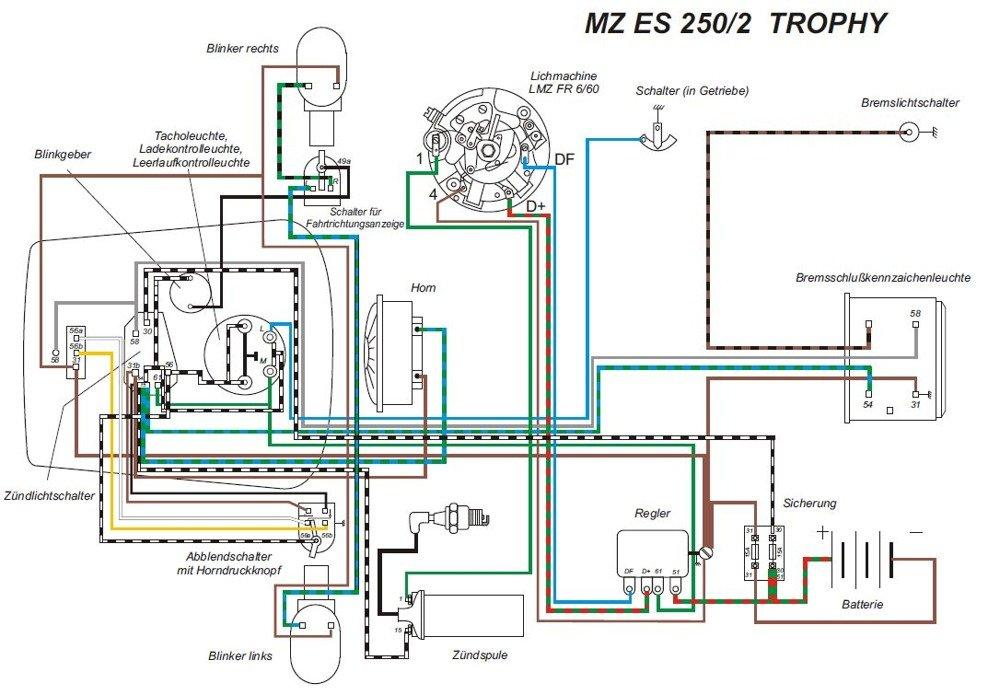 ger_pl_Kabelbaum-fur-MZ-ES-175-2-ES-250-2-TROPHY-mit-Blinker-mit-farbigen-Schaltplan-1192_2.jpg