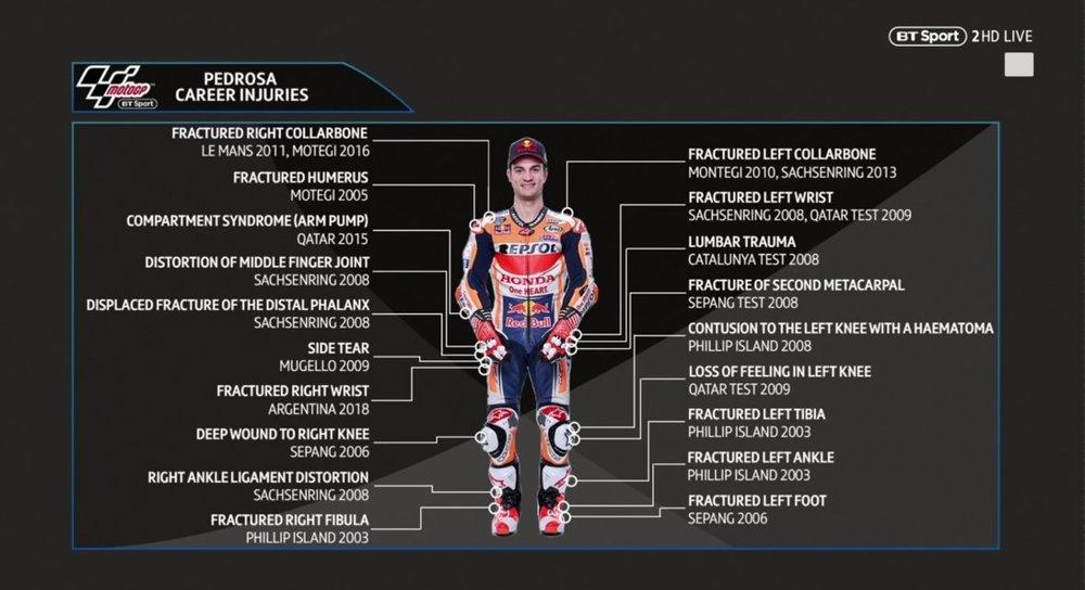 Moto GP slike i video klipovi - Page 32
