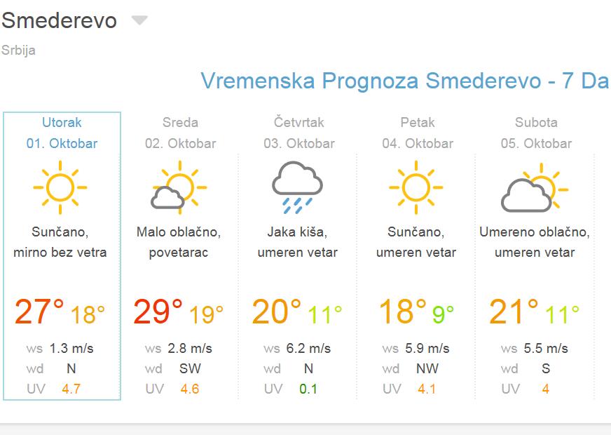 310726369_Smederevo7dana.PNG.f5ced20f9b5527cdde391eba87d6be90.PNG