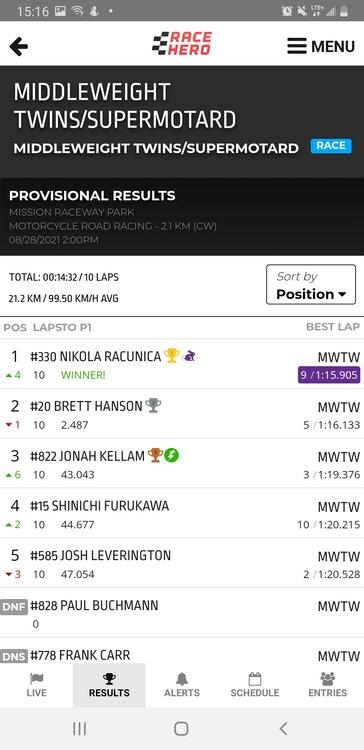 Screenshot_20210828-151653_RaceHero.jpg